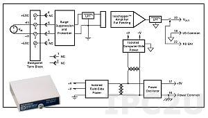 SCM5B31-02 Analog Voltage Input Module, Input -5...+5 V, Output -5...+5 V, 4 Hz Bandwidth