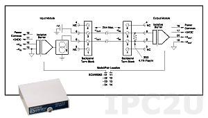 SCM5B392-03 Servo/Motor Controller Module, Input 0...+10 V, Output 4...20 mA