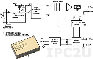 8B40-03 Analog Voltage Input Module, Input -100...+100 mV, Output -5...+5 V, 1 kHz Bandwidth