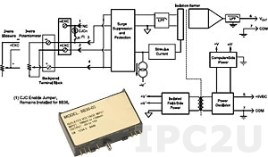 8B36-01 Potentiometer Input Module, Input 0...100 Ohm, Output 0...+5 V