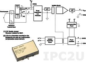 8B37R Thermocouple Input Module, Type R, Input 0...+1750 °C, Output 0...+5 V