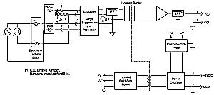 8B45-01 Analog Voltage Input Module, Input 0...500 Hz, Output 0...+5 V