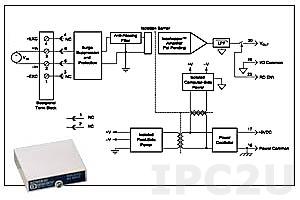 SCM5B40-06 Analog Voltage Input Module, Input -100...+100 mV, Output 0...+5 V, Bandwidth 10kHz