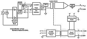 8B33-03 Analog Voltage Input Module, Input 0...+10 V, Output 0...+5 V