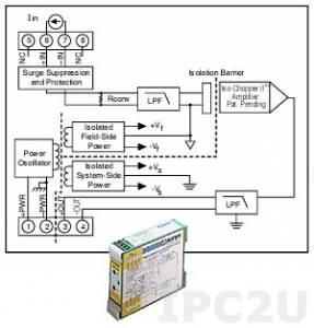 DSCA32-01C Isolated Current Input Module, Input 4...20 mA, Output 4...20 mA