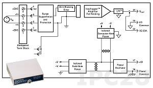 SCM5B41-02 Analog Voltage Input Module, Input -5...+5 V, Output -5...+5 V, 10 kHz Bandwidth