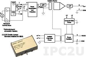 8B32-02 Analog Current Input Module, Input 0...20 mA, Output 0...+5 V